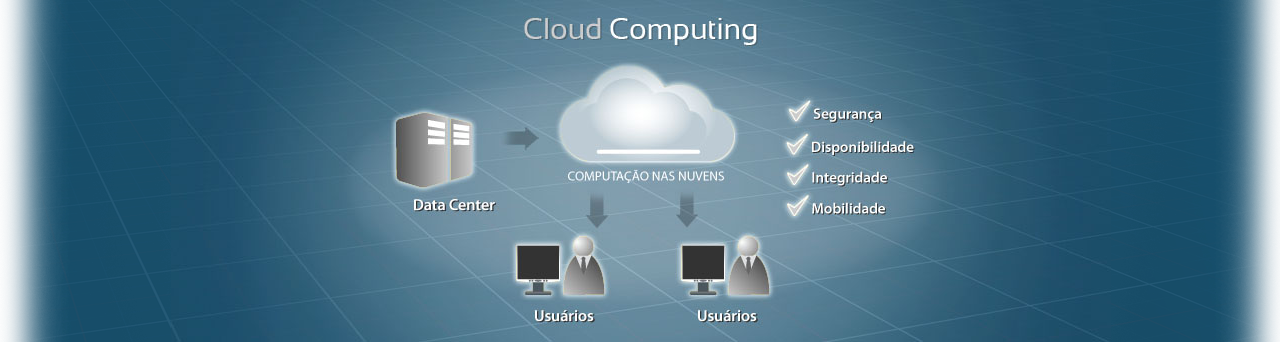 e-Xyon Software de Jurídico e de Contratos 100% Web em Cloud Computing